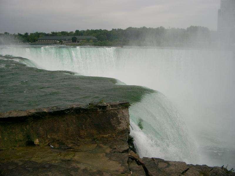 Horseshoe falls Niagara