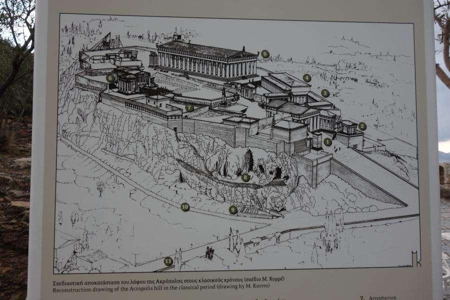 Mappa dell'Acropoli